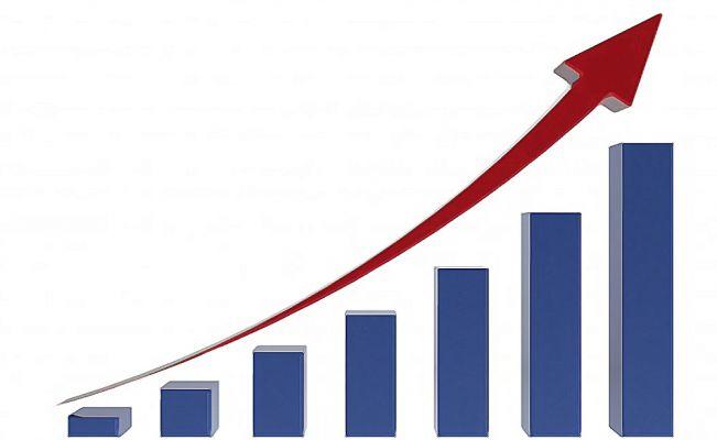 Sektörel güven endekslerinde artış